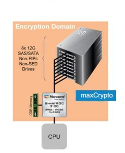 maxcrypto™ controller based encryption secure and high performingadvantages of maxcrypto™ over self encrypting drives
