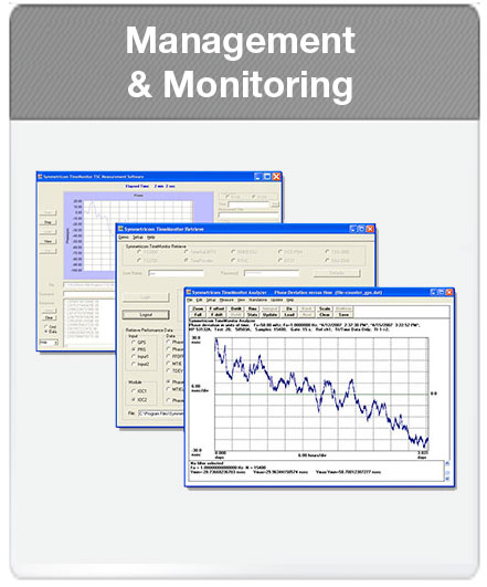 Microsemi | Management & Monitoring Systems