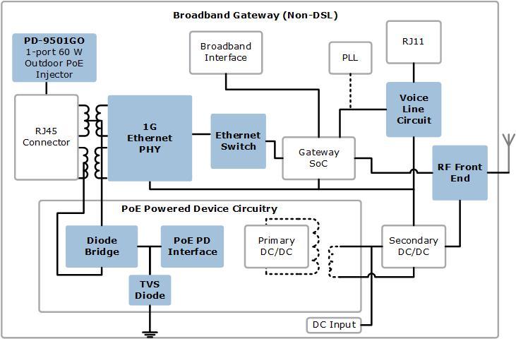 100 pieces Transient Voltage Suppressors 500W 5.0V Bidirect TVS Diodes