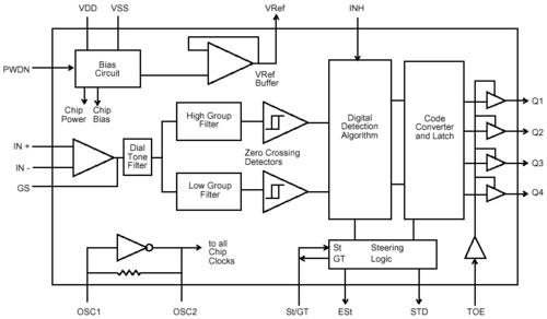 mt8870 dtmf decoder pdf