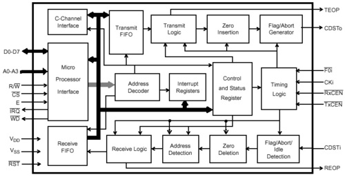 mt8952b hdlc controller microsemi