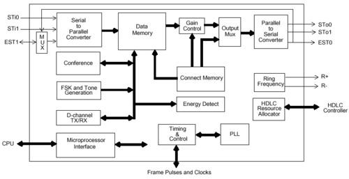 Telephone Exchange Wiring Diagram : Mt microsemi