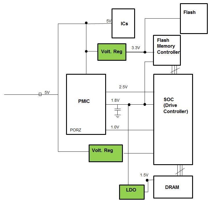 applications magnetic hard disks microsemi Hard Drive Repair magnetic hard disks