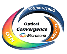 Optical Convergence