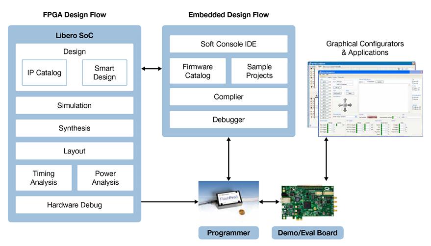 circuit design suite 11.0 keygen mac