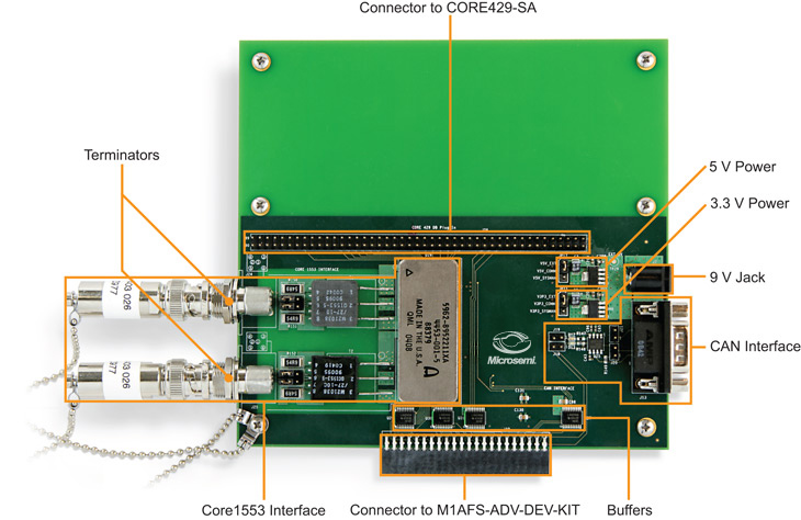 /><h5>Core1553 Daughter Board Features</h5><ul><li>MIL-STD-1553B transceiver, two transformers and two concentric twinax connectors included on the Core1553 daughter board<ul><li>MIL-STD-1553B concentric twinax connectors are center pin signal high and cylindrical contact signal low</li><li>Connectivity is MIL-C-49142 compliant</li><li>Evaluate and develop medium speed on-board data communications bus solutions for MIL-STD-1553B / UK DEF-STAN 00-18 (Pt.2) / NATO STANAG 3838 AVS / Avionic Standards Coordinating Committee Air-Std 50/2</li></ul></li><li>CAN bus interface support<ul><li>DB9 connector and connectivity supporting CAN bus development</li></ul></li><li>9 V power supply connector jack<ul><li>On-board 5 V and 3.3 V power supplies</li></ul></li><li>Connector to Fusion Advanced Development Kit (M1AFS-ADV-DEV-KIT-PWR-2)</li><li>Connector to ARINC429 Daughter Board (CORE429-SA)</li></ul><h5>Core1553BRM Demonstration</h5>The Core1553BRM demonstration design implements two complete Core1553BRM cores into a single M1AFS1500 FPGA and allows the user to evaluate 1553 bus controller, remote terminal, and bus monitor (monitor terminal) functions of the core. In addition, the design allows for the monitoring of 1553B bus activity using Microsemi Silicon Explorer II hardware or logic analyzer.<h5>Ordering Information </h5><table class=