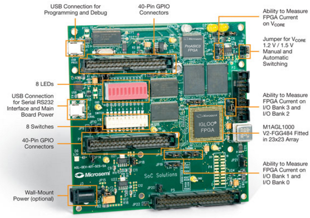 IGLOO Low Power FPGA Cortex-M1-enabled Evaluation Board with Callouts