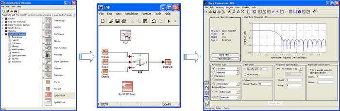 Synphony Model Compiler ME | Microsemi