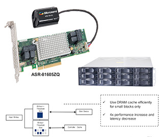 RAID Adapters | Series 8 RAID Adapter Accelerates the Data Center with  Auto Volume Mode